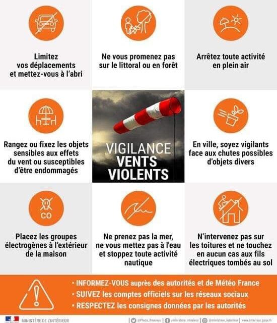 Météo/ Vigilance Orange Vent violent -Lundi 4 mars